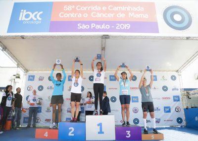 145_Corrida-e-Caminhada-Contra-o-Cancer-de-Mama---IBCC-2019_